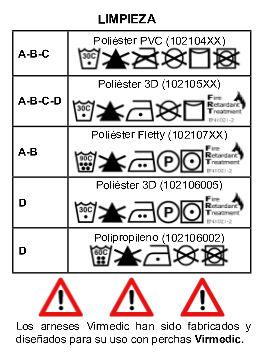 Instrucciones de limpieza del arnés malla baño PVC asiento respaldo piernas juntas Virmedic