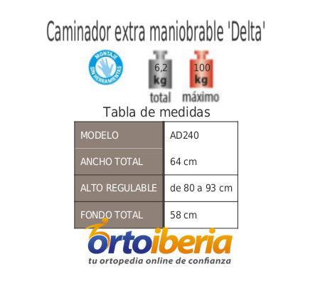 tabla de medidas del Caminador Rolator Delta AD240
