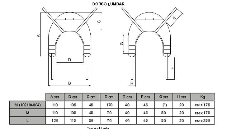 """Características técnicas Arnés Fletty Dorso-lumbar forma """"U"""" Virmedic"""