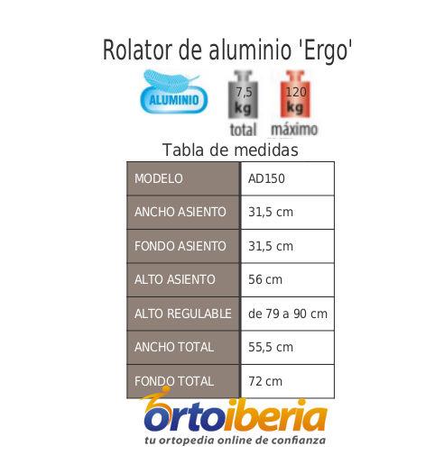 Medidas del Caminador Rolator ERGO AD150