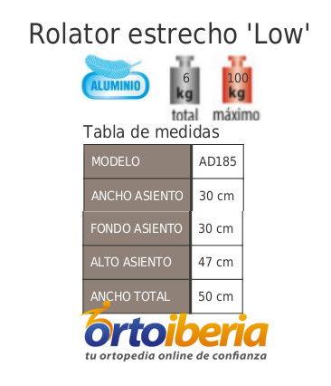 Tabla de medidas del Caminador Rolator estrecho Low AD185