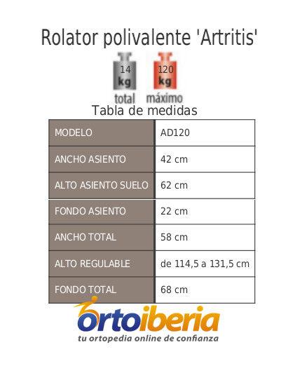 tabla de medidas del Caminador Polivalente artritis AD120