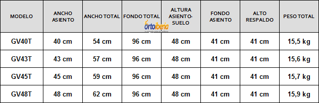 medidas y peso silla de ruedas gades vario 300 propulsable