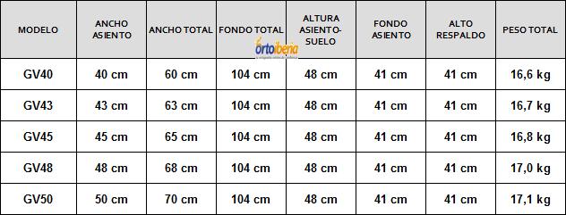 medidas silla de ruedas gades vario 600
