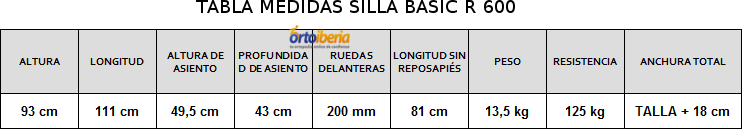 tabla-medidas-silla-basic-r-600-forta