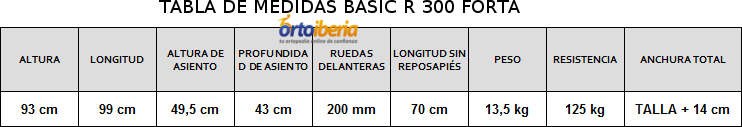 medidas-silla-basic-r-300-forta