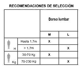 Recomendaciones de selección del arnés malla baño PVC dorso-lumbar forma U Virmedic