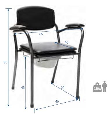 medidas-silla-con-wc-candy