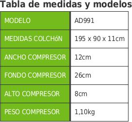 MEDIDAS COLCHON Y COMPRESOR LIRA