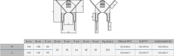 medidas-arnes-virmedic-apoyo-cabeza-acolchado-3d