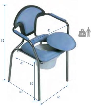medidas-silla-con-wc-ronda