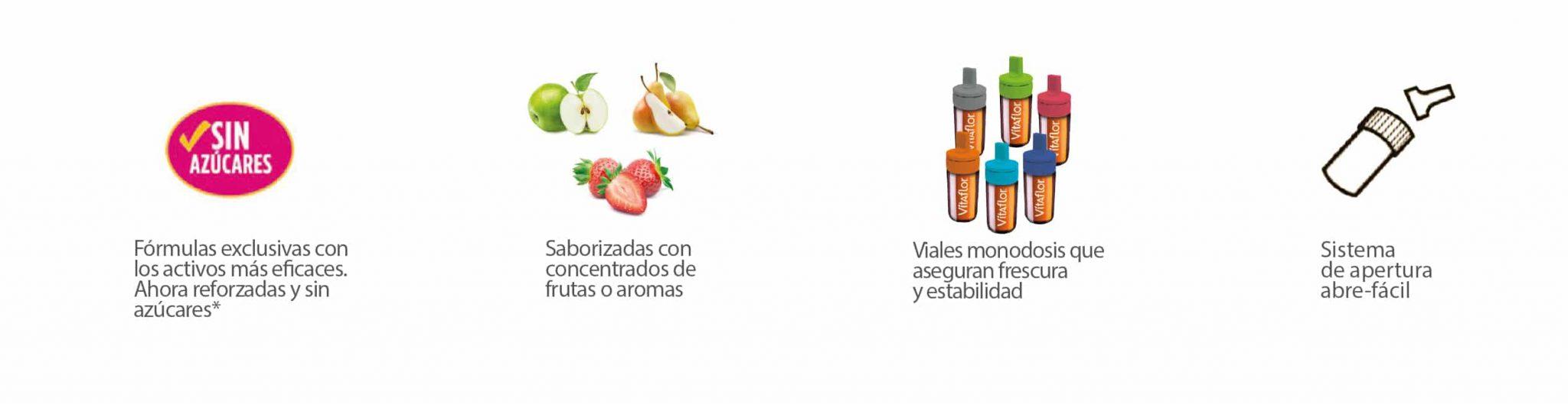 caracteristicas-viales-jalea-real-vitaflor