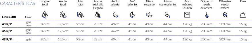 medidas-silla-ruedas-interior-linus